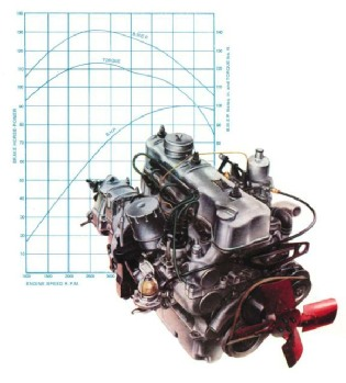 Rover 2000 Engine